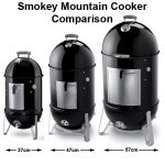 Weber Smokey Mountain – 37cm